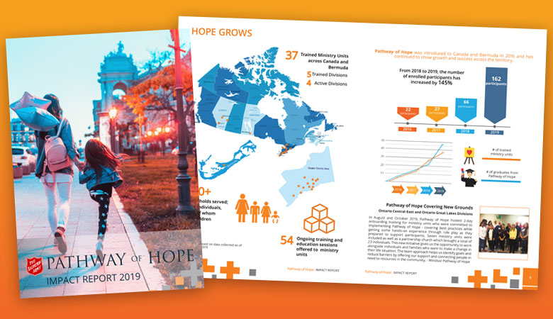 Pathway of Hope Impact Report 2019