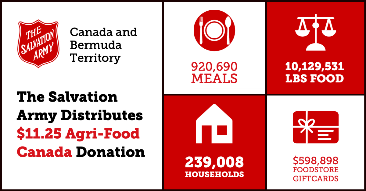 Government of Canada Donates $11.25 Million to The Salvation Army