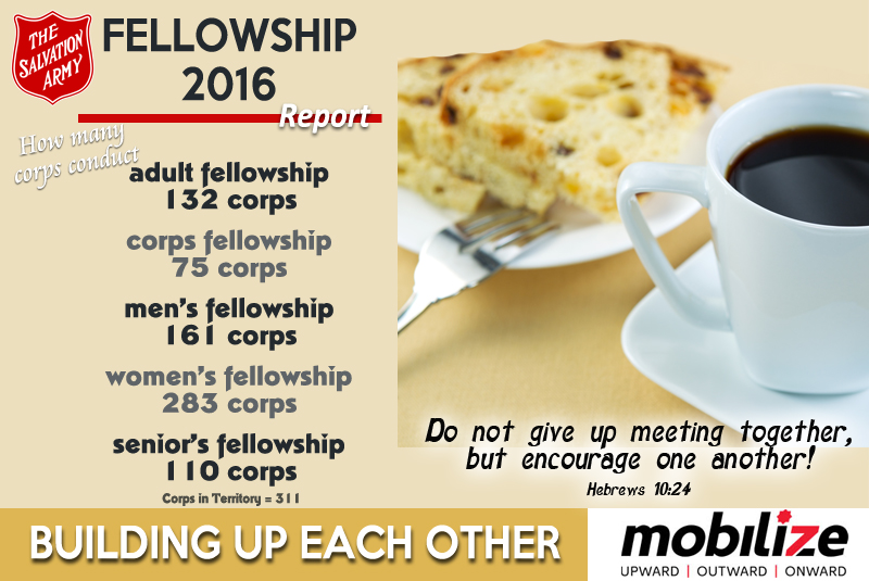 Is Fellowship Evangelism?