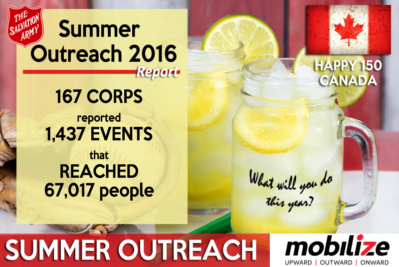 Summer Outreach Report 2016