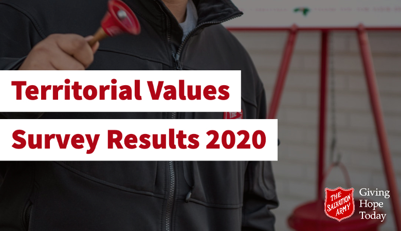 2020 Territorial Values Survey Results