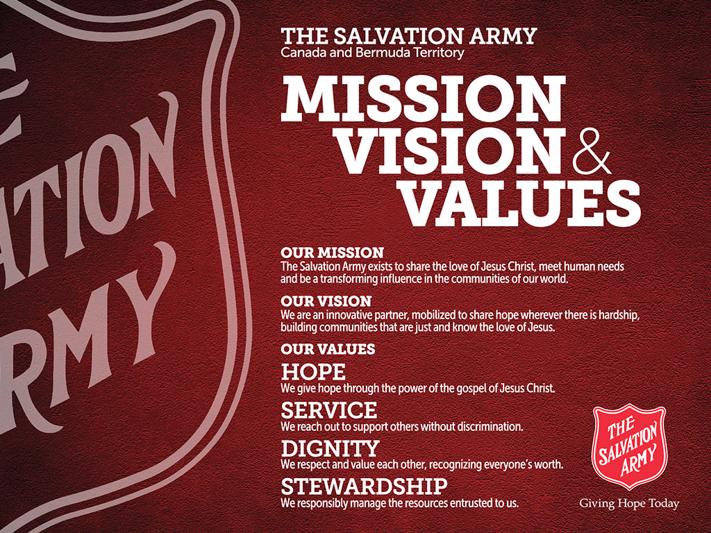 Mission Vision & Values Poster