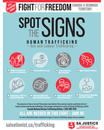 Spot the Signs - Human Trafficking Poster