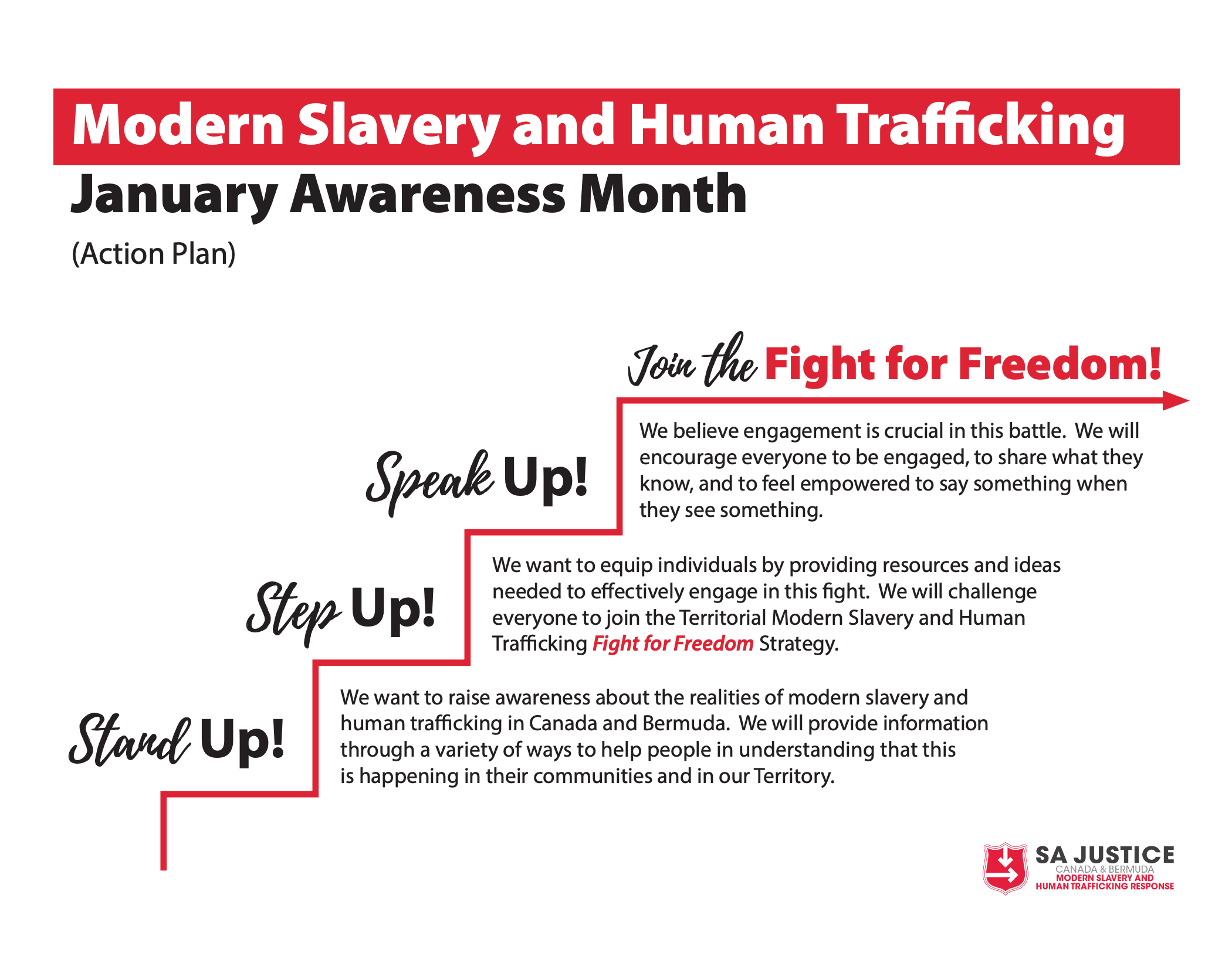 Modern Slavery & Human Trafficking- January Awareness