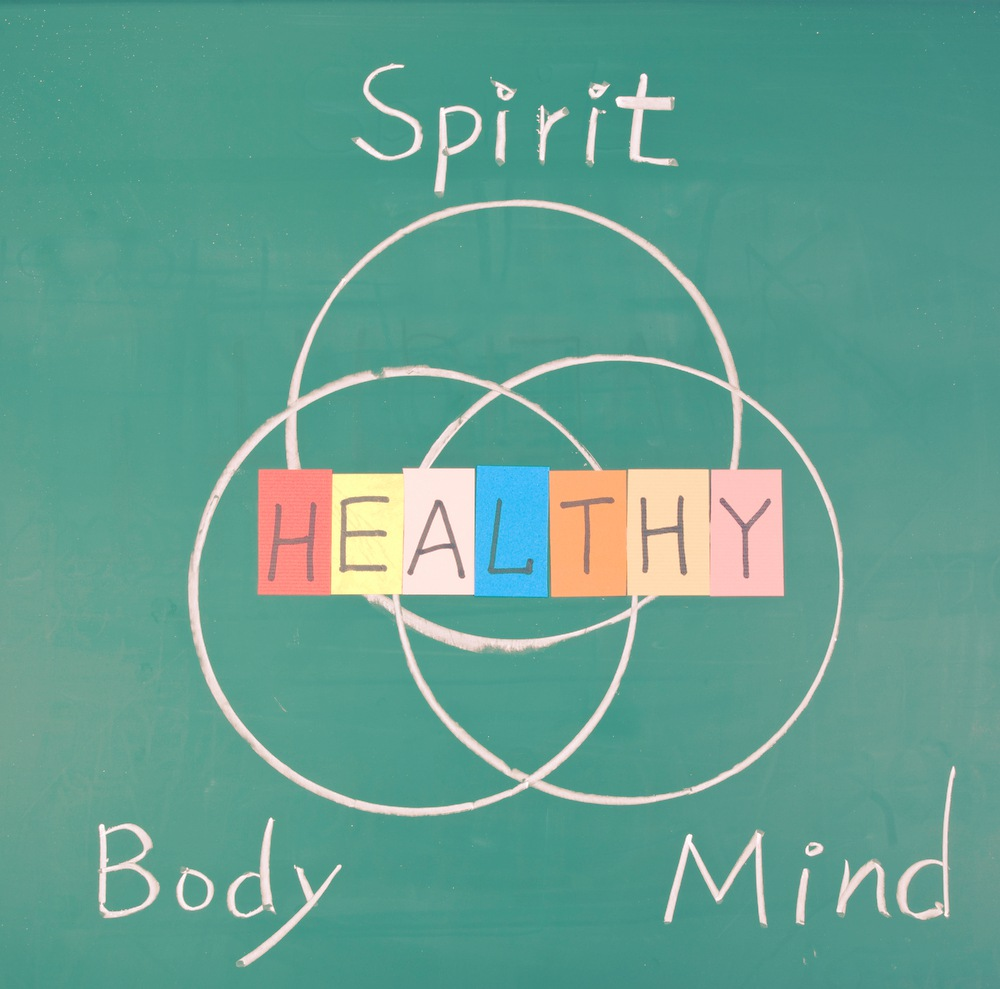 Overlapping circles representing the confluence of mind, body, and spirit health