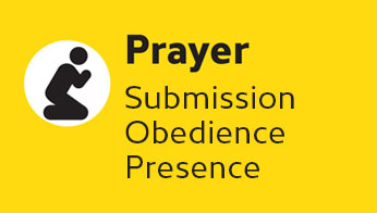Prayer: Submission, Obedience, Presence